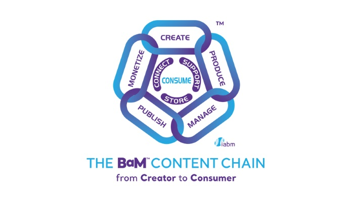 IABM launches BaM Shop Window